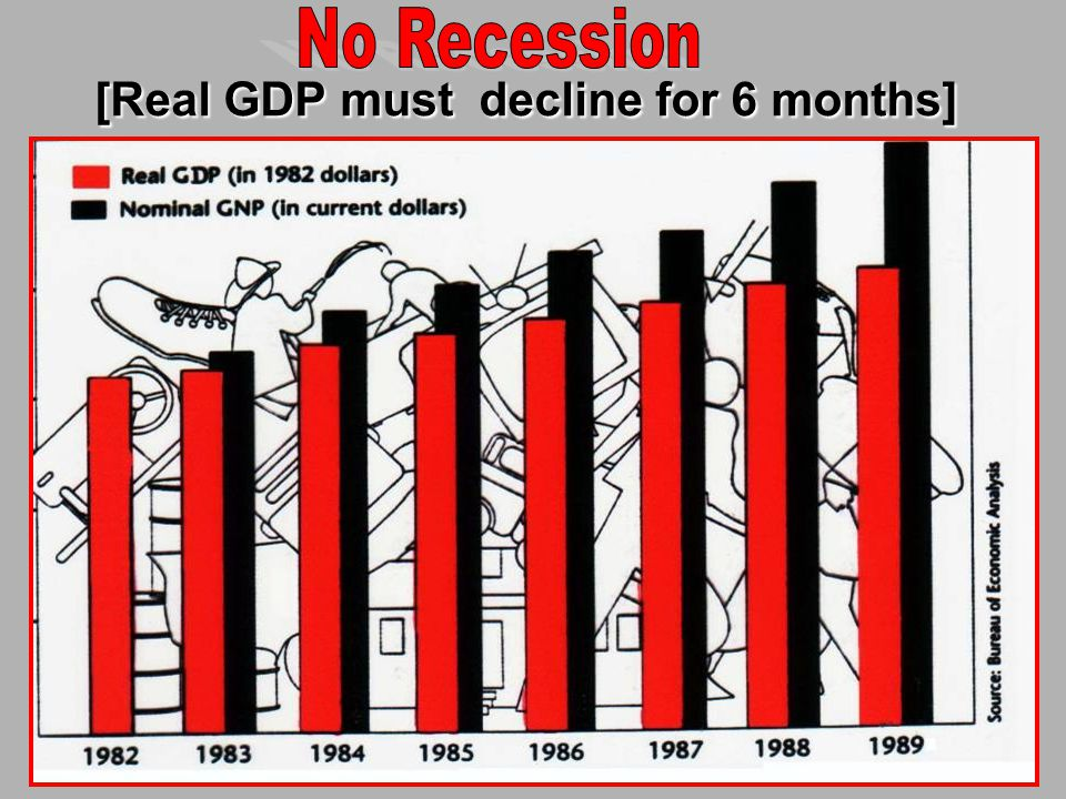 [Real GDP must decline for 6 months]